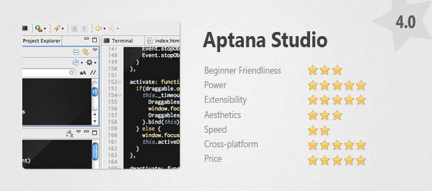 Aptana Card