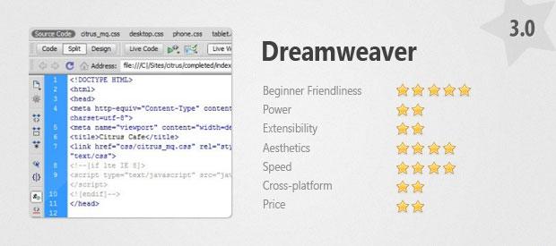Dreamweaver Card
