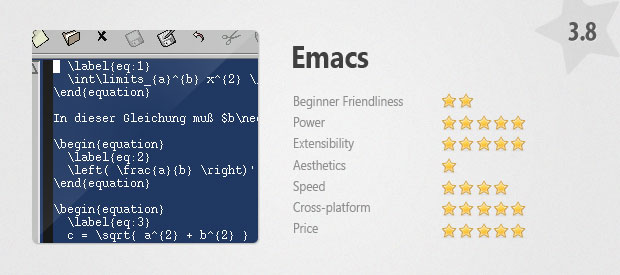 Emacs Card