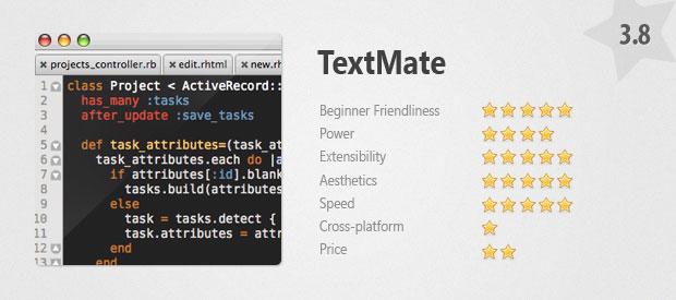 TextMate Card