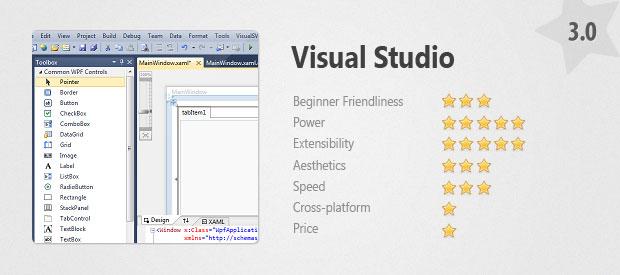Visual Studio Card