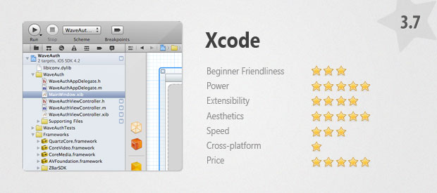 Xcode Card