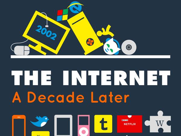 internet design online ten years later