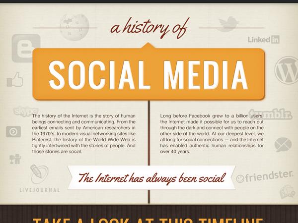 social media writing infographics design