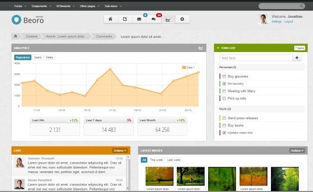 beoro-admin-responsive-template