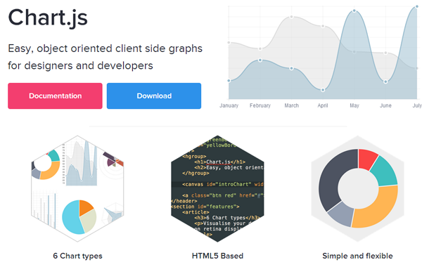 charts html5 canvas framework library javascript