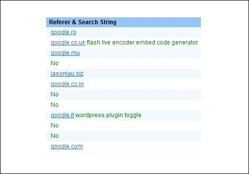 visitor-maps-extended-referer-string