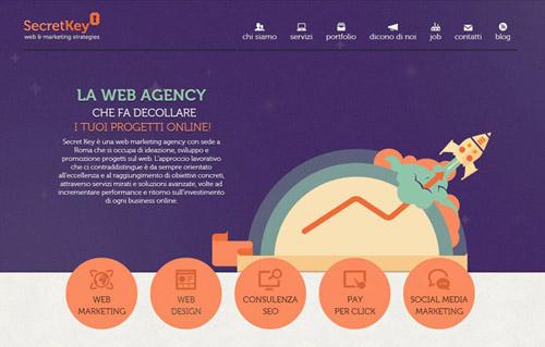 Responsive Web Design 13