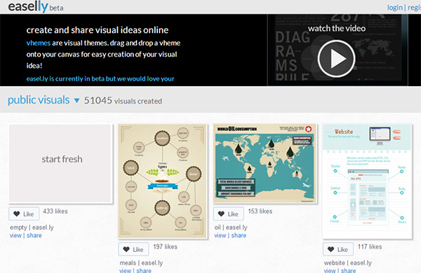 A Complete Infographics Kit: Tutorials, Vector Kits and ...