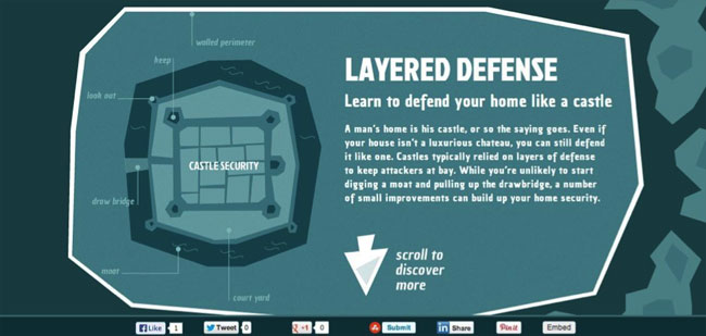 Layered Defense