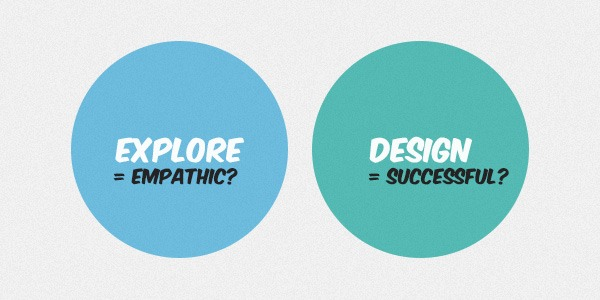 How Human Centric Web Design Improves Your Workflow