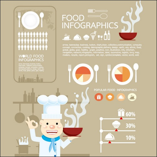 Elements Of Food Infographics