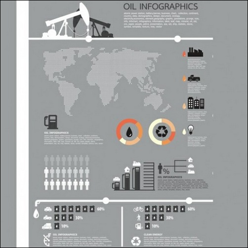 oilinfographics