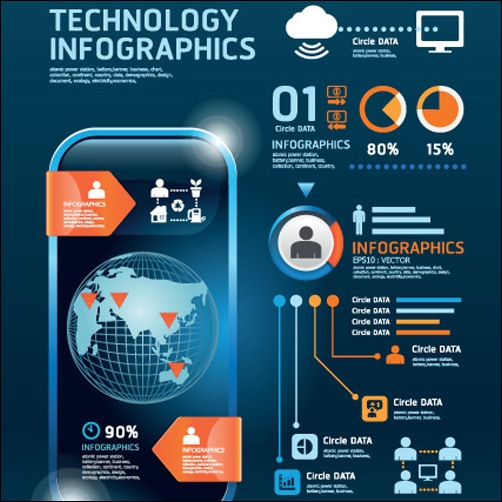 technologyinfographics