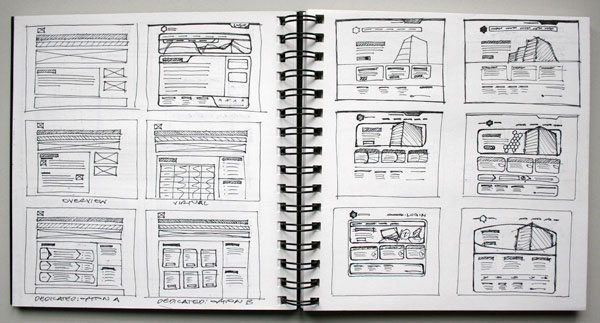Introducing Wireframes to Your Design Process