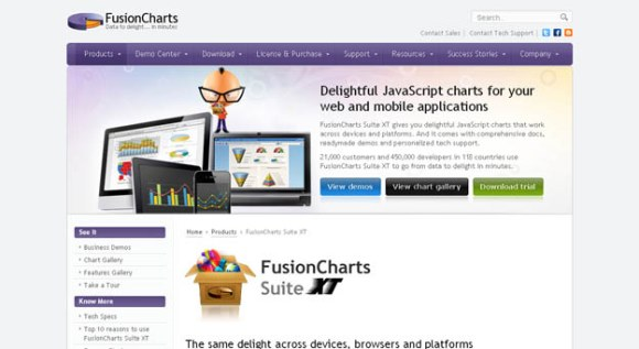 Fusion Charts Suit XT