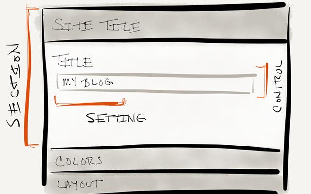 intro guide to wordpress theme customizer settings