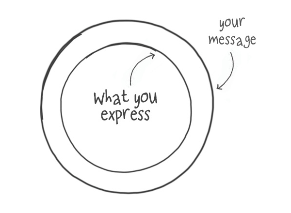 express-circles
