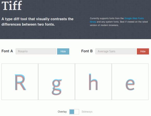 tiff fonts typography tools