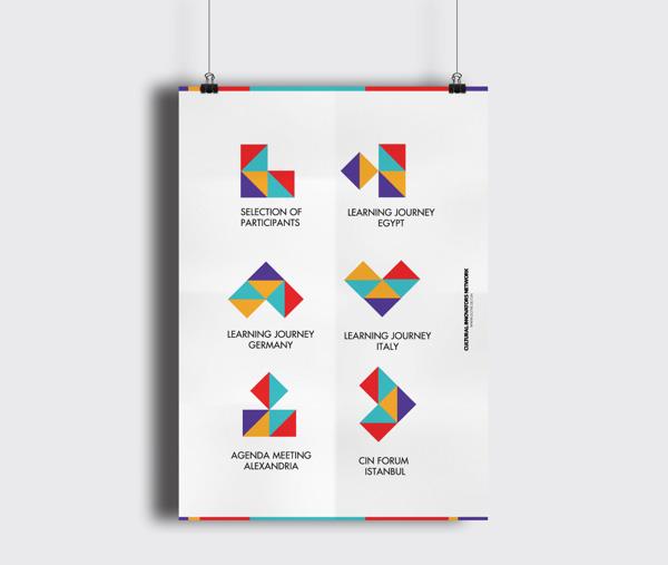 4.Visual Identity and Branding Series  CIN