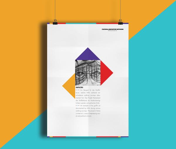 7.Visual Identity and Branding Series  CIN
