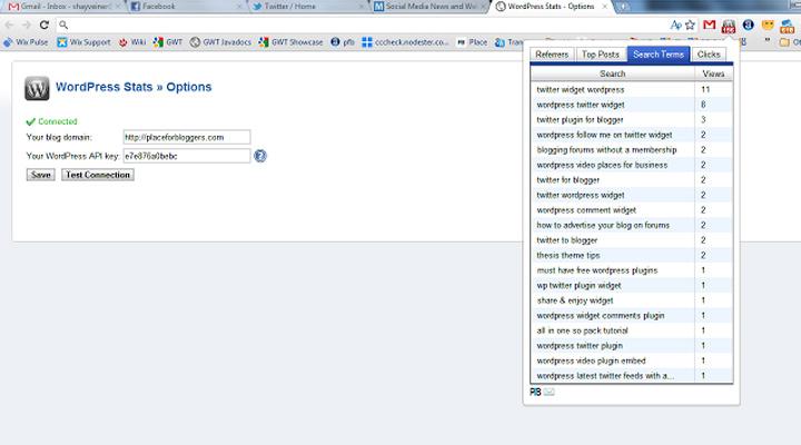 google chrome extension wordpress stats