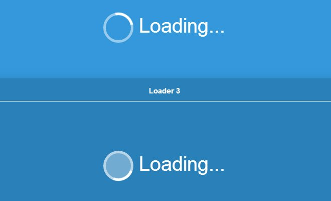 rotating circle loaders in css3