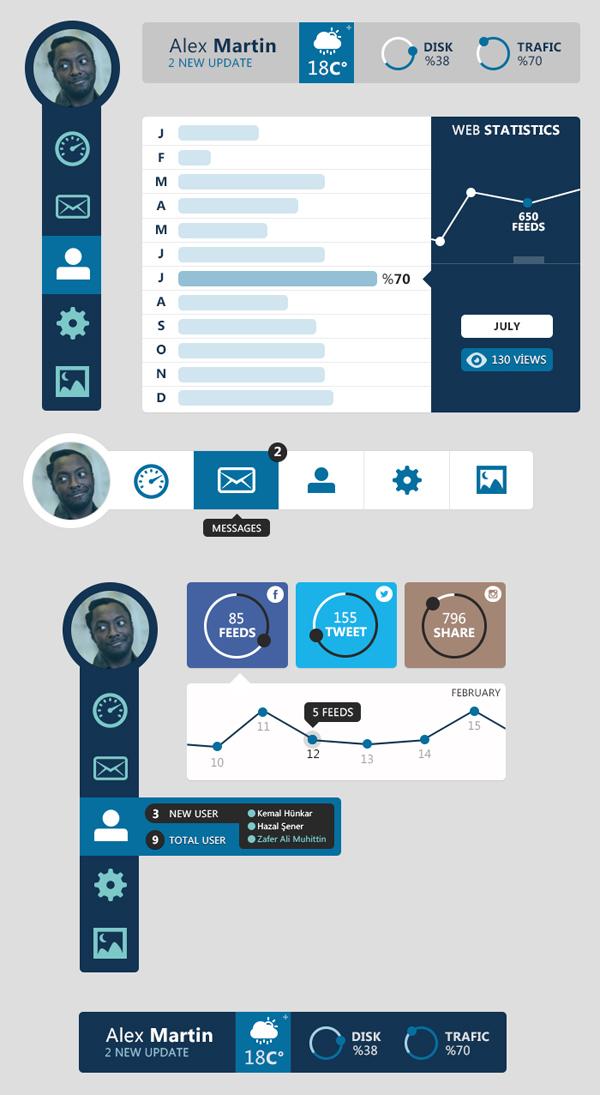 Blue Dashboard Ui Kit .PSD