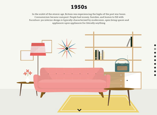 Interior Design by Decade