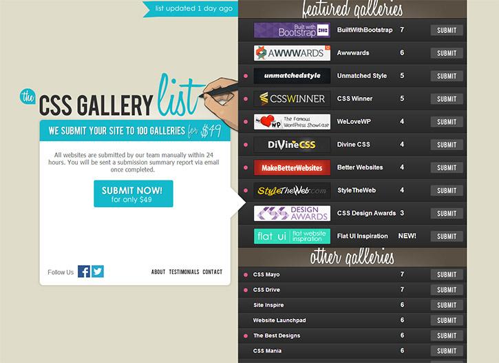 CSS Gallery List