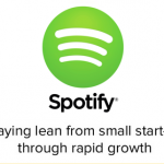 Building Minimum Viable Products at Spotify