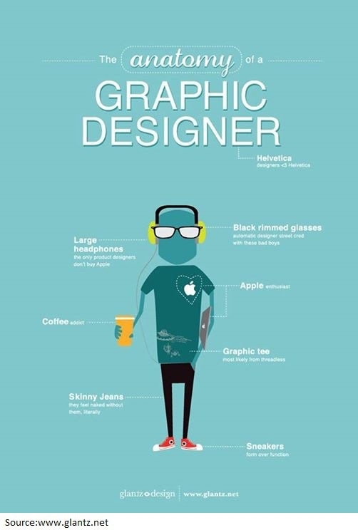 5 Deadly Mistakes a Graphic Designer Shouldn't Make