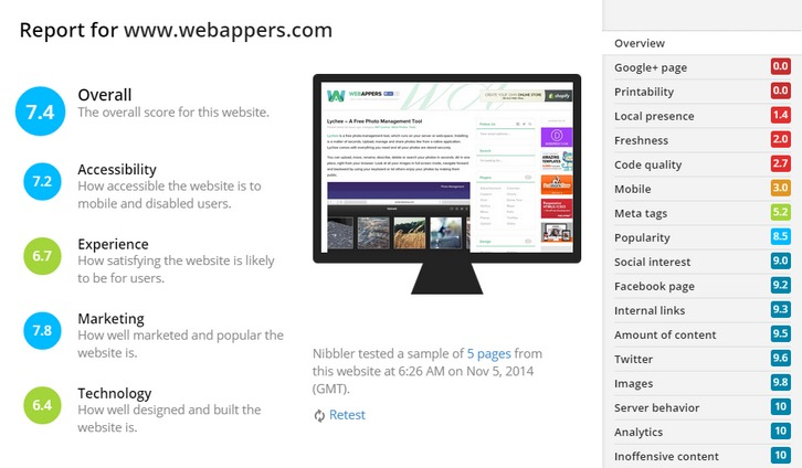 Nibbler – A Free Tool for Testing Websites