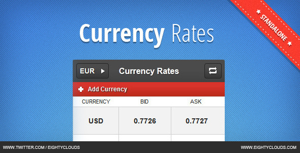 JBMarket Currency Rates - Standalone