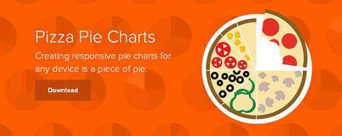Pizza Pie Charts