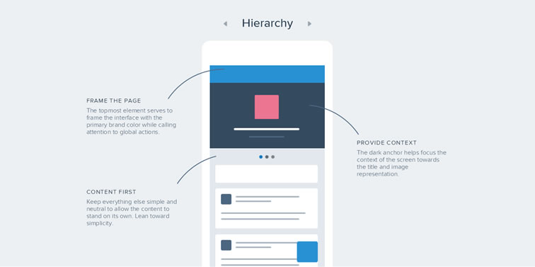 Salesforce1 Product Style Guide &Visual Guidelines