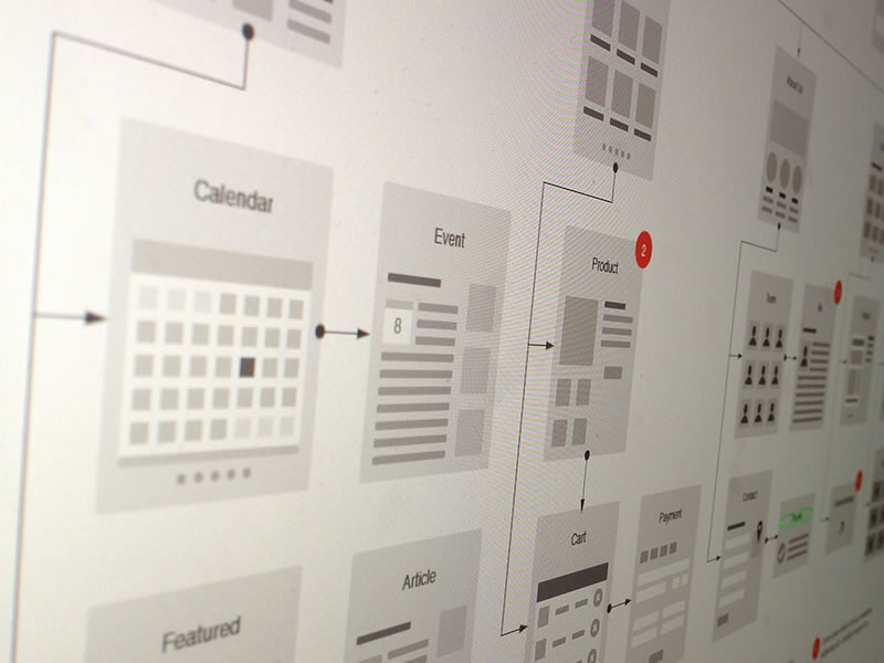 Website Flowcharts for Illustrator by Eric Miller