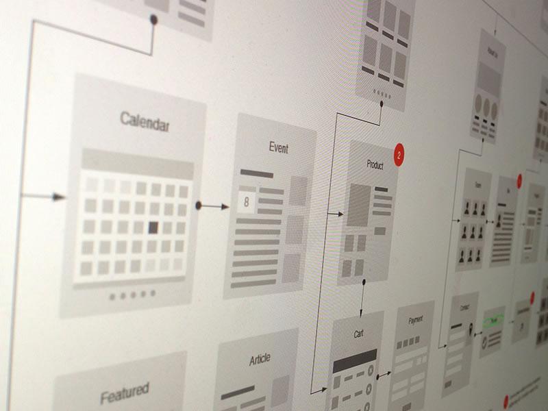 Website Flowcharts for Illustrator by Eric Miller