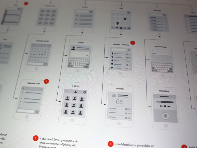 Mobile Flowchart for Illustrator by Eric Miller