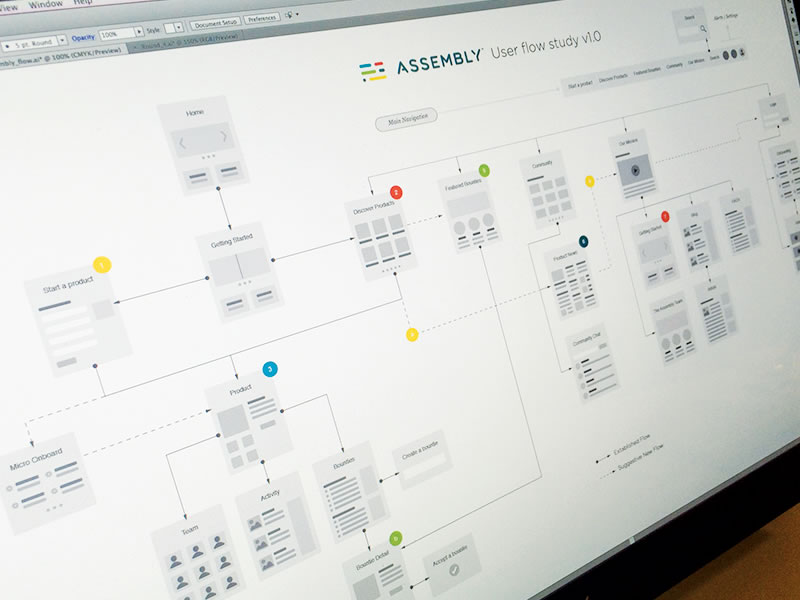 User Flow'in by Bill S Kenney