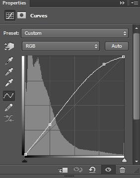 6 curves
