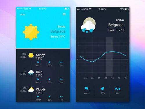 02-weather-app-ui-design