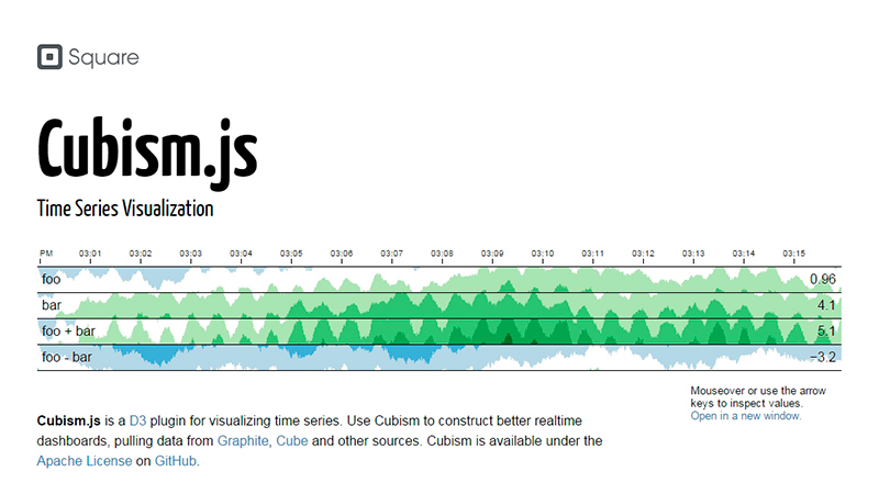 Cubism: Time Series Visualization