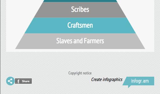 infogram watermark