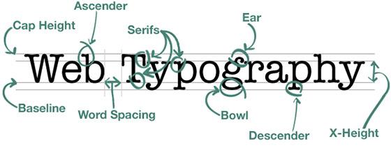 Web Typography?