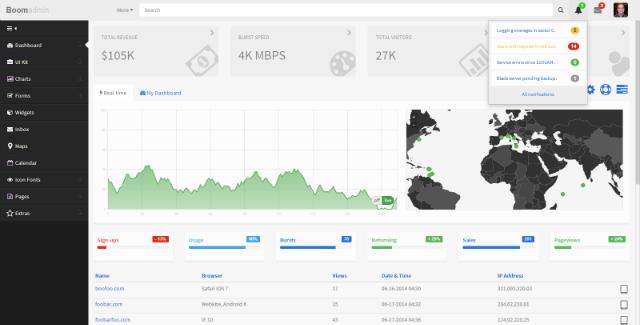 boom admin - dashboard web app tamplate