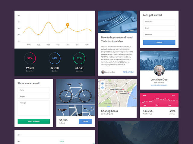 UI kit for Sketch