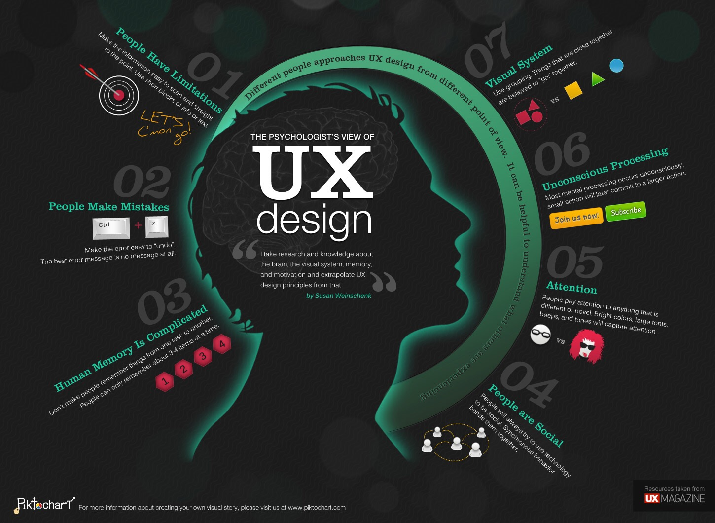 The Value of UX Research in Product Development