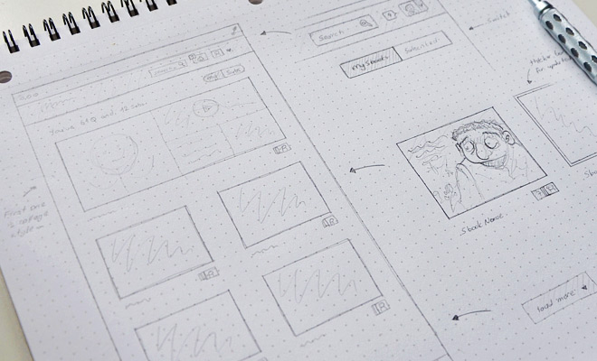 custom sketchbook moleskin wireframe