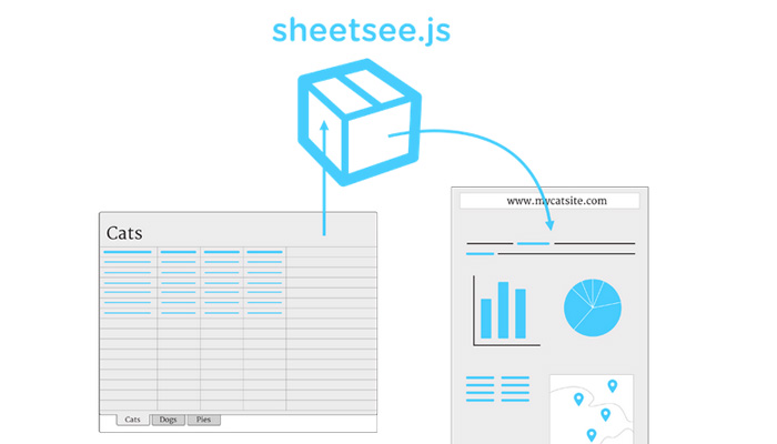 sheetsee js open source library